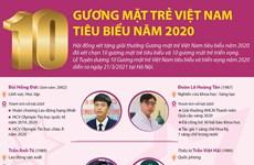 [Infographics] 10 Gương mặt trẻ Việt Nam tiêu biểu năm 2020