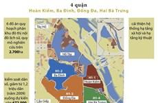 [Infographics] Công bố 6 đồ án quy hoạch phân khu đô thị nội đô Hà Nội
