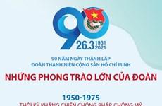 90 năm Ngày thành lập Đoàn Thanh niên Cộng sản Hồ Chí Minh