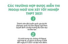 Các trường hợp miễn thi Ngoại ngữ khi xét công nhận tốt nghiệp THPT