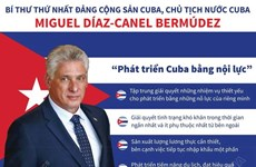 Bí thư Thứ nhất Đảng Cộng sản Cuba Miguel Díaz-Canel Bermúdez