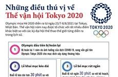 [Infographics] Những điều thú vị về Thế vận hội Tokyo 2020