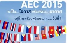 Thái Lan xây dựng đội ngũ lao động giỏi nghề chuẩn bị AEC