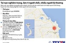 [Infographics] Tai nạn nghiêm trọng, làm 4 người thiệt mạng