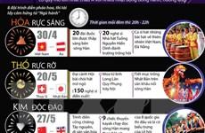 [Infographics] Lễ hội pháo hoa quốc tế Đà Nẵng 2017: Tỏa sáng Ngũ Hành