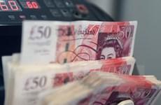 Đồng bảng giảm giá xuống mức thấp nhất trong hơn nửa năm qua