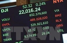 Chỉ số Dow Jones kết thúc chuỗi chín phiên tăng điểm cao liên tiếp