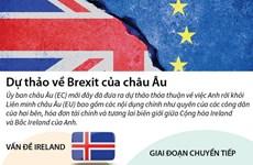 [Infographics] Dự thảo về Brexit của Liên minh châu Âu