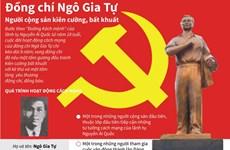 [Infographic] Ngô Gia Tự - Người cộng sản kiên cường, bất khuất