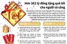 [Infographics] Hơn 362 tỷ đồng tặng quà tết cho người có công