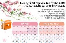 Lịch nghỉ Tết Nguyên đán Kỷ Hợi 2019 cho học sinh Hà Nội và TP.HCM