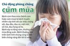 [Infographics] Các biện pháp phòng chống cúm mùa