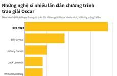 Diễn viên hài Bob Hope 19 lần dẫn chương trình lễ trao giải Oscar