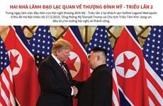 Hai nhà lãnh đạo lạc quan về Thượng đỉnh Mỹ-Triều Tiên lần 2