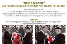 """""""Ngôn ngữ cơ thể"""" của Tổng thống Trump và Chủ tịch Kim khi hội đàm"""