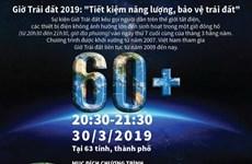"""Giờ Trái đất 2019: """"Tiết kiệm năng lượng, bảo vệ trái đất"""""""