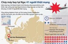 [Infographics] Cháy máy bay tại Nga, hơn 40 người thiệt mạng
