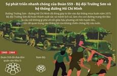Sự phát triển của Đoàn 559-Bộ đội Trường Sơn và hệ thống đường HCM