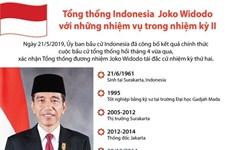 Tổng thống Indonesia Joko Widodo với những nhiệm vụ trong nhiệm kỳ 2