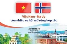 [Infographic] Việt Nam-Na Uy còn nhiều cơ hội mở rộng hợp tác