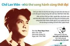 [Infographics] Chế Lan Viên - nhà thơ song hành cùng thời đại