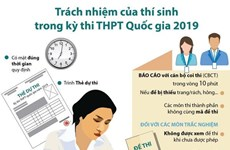 [Infographics] Trách nhiệm của thí sinh tại kỳ thi THPT Quốc gia 2019