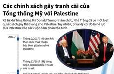 [Infographics] Chính sách gây tranh cãi của ông Trump với Palestine