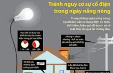 [Infographics] Tránh nguy cơ sự cố điện trong ngày nắng nóng