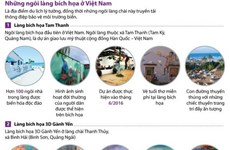 [Infographics] Những ngôi làng bích họa đầy thu hút ở Việt Nam