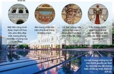 [Infographics] Trụ sở Ủy ban Nhân dân Thành phố Hồ Chí Minh