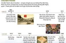 [Infographics] Ngôi chợ lâu đời nhất tại Thành phố Hồ Chí Minh