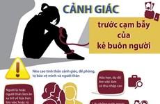 [Infographics] Cảnh giác trước cạm bẫy của kẻ buôn người
