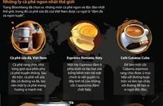 [Infographics] Càphê sữa đá Việt Nam được Bloomberg ca ngợi