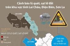 [Infographics] Cảnh báo lũ quét, sạt lở ở Lai Châu, Điện Biên, Sơn La