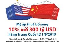 Mỹ áp thuế bổ sung 10% với 300 tỷ USD hàng Trung Quốc từ ngày 1/9 tới