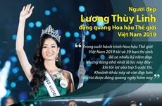 Miss World Việt Nam từng thi học sinh giỏi tiếng Anh quốc gia