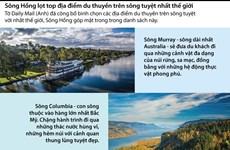 Sông Hồng lọt vào danh sách 8 địa điểm du thuyền trên sông tuyệt vời