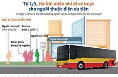 Từ ngày 1/9, Hà Nội miễn phí đi xe buýt cho người thuộc diện ưu tiên