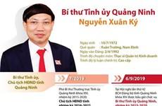 [Infographics] Chân dung tân Bí thư Tỉnh ủy Quảng Ninh Nguyễn Xuân Ký