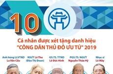 """10 gương mặt được xét tặng danh hiệu """"Công dân Thủ đô Ưu tú"""" 2019"""