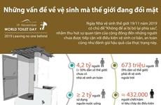 [Infographics] Những vấn đề về vệ sinh mà thế giới đang đối mặt