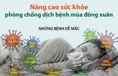 [Infographics] Nâng cao sức khỏe, phòng chống dịch bệnh mùa Đông Xuân