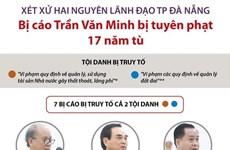 [Infographics] Xét xử hai nguyên lãnh đạo thành phố Đà Nẵng