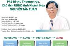 Phó Bí thư Thường trực, Chủ tịch UBND tỉnh Khánh Hòa Nguyễn Tấn Tuân