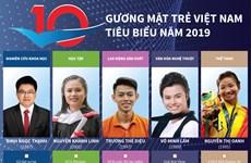 [Infographics] 10 Gương mặt trẻ Việt Nam tiêu biểu năm 2019