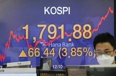 Thị trường chứng khoán châu Á phần lớn đi lên trong phiên 23/4
