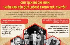 """Chủ tịch Hồ Chí Minh: """"Miền Nam yêu quý luôn ở trong trái tim tôi"""""""