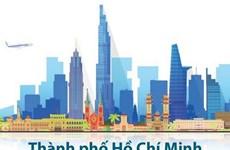 [Infographics] Thành phố Hồ Chí Minh giữ vững vai trò đầu tàu kinh tế