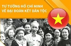 [Infographics] Tư tưởng Hồ Chí Minh về đại đoàn kết dân tộc