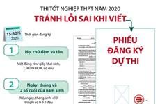 Thi tốt nghiệp THPT 2020: Tránh lỗi sai khi viết Phiếu đăng ký dự thi